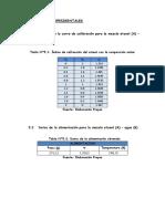 calculos destilacion labo2