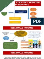 Economia Plural en El Municipio de Tiquipaya