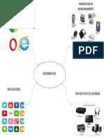 Informatica 2 PDF