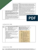 Comparacion DSM y CIE