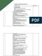 Brighton's Classification.docx