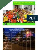 Presentasi SAKIP DKP 2015
