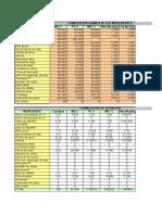 Programa para formular raciones en exel 44.xls
