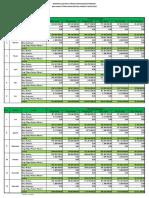 01 Rekap Biaya Perkara 050 450737 PA Tuban 2017.pdf