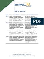 course-contents-by-module.pdf