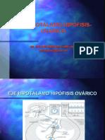 Eje Hipotalamo Hipofisis Ovarico Neuro