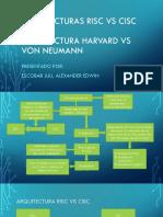 Arquitecturas RISC vs CISC Harvard vs Neumann