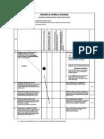 18--2014-9. Pos Rekomendasi Teknis Menteri Pu