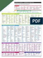 All Models Compatibility Chart