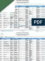 adwea approved vendor list.pdf