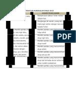 1.Ped Struktur Kurikulum PAUD