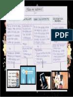 metodos para tomar apuntes.docx