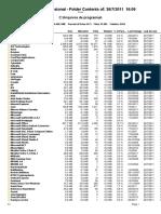 TreeSize Professional - Folder Contents Of_ C__Arquivos de Programas