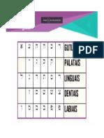 Hebraico Form Fonética Das Letras