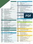 SAP tables-list.pdf
