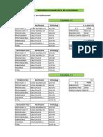 Rigides Excel