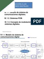 Tema IV 1 Introduccion Comunicaciones Digitales Ver Rh