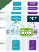 Esquema Evaluación Docente y Carrera Docente.pdf