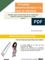 Clase 5 El Pensamiento Metrico y Sistema Medidas 30 Junio Ull 2018