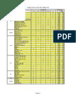 tabelaalturacabecote1.pdf