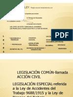 Definición de Ley y Explicación