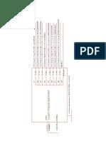 Diagrama Unifilar Departamento