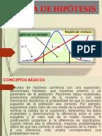 PRUEBAS+DE+HIPÓTESIS