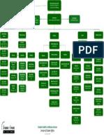 SHS Org Chart 3_2018 Draft