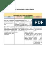 (AA- 1 Unidad ) Cuadro Con 4 (Cuatro) Disciplinas Que Se Auxilian de La Bioquímica