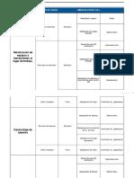 Anexo 3 Matriz de Identificacion de Peligros y Evaluacion de Riesgos