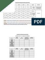 Organização de Estudo