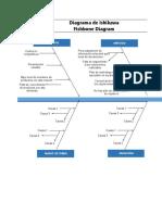 Plantilla Xls Diagrama de Ishikawa (1)