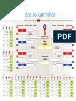 Tabela Da COPA