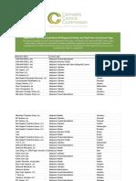 Recreational marijuana license applications before the Massachusetts Cannabis Control Commission: