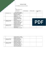 Instrumen Audit Pendaftaran