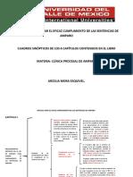 MANUAL PARA LOGRAR EL EFICAZ CUMPLIMIENTO DE LAS SENTENCIAS DE AMPARO.docx
