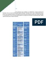 04 Clasificación ABC (1)