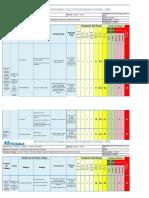 Copia de Formato IPERC Nov 2017 Modelo