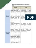 Historia Arg y LA - Parcial Domiciliario - Pto 1 (Lio)