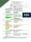 Cronograma 1º 2018 Estudiantes