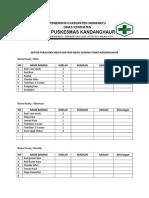 Daftar Peralatan Medis Dan Non Medis Gedung Poned Kandanghaur