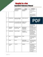 HIB Active Ingredient Reference Manual