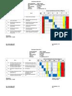 3. PROMES Sistem Kontrol Terprogram