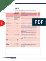 Watts Per Sqm - Guideline
