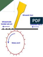Fig of Ultrasonic Bonding