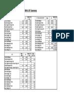bm an sf.pdf