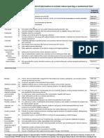 CONSORT 2010 Checklist1