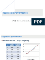 12. Regression Performance