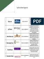 UAE LIST OF RECRUITMENT AGENCIES UAE.pdf
