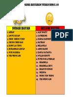 SENARAI NAMA BAYARAN YURAN RM65.docx